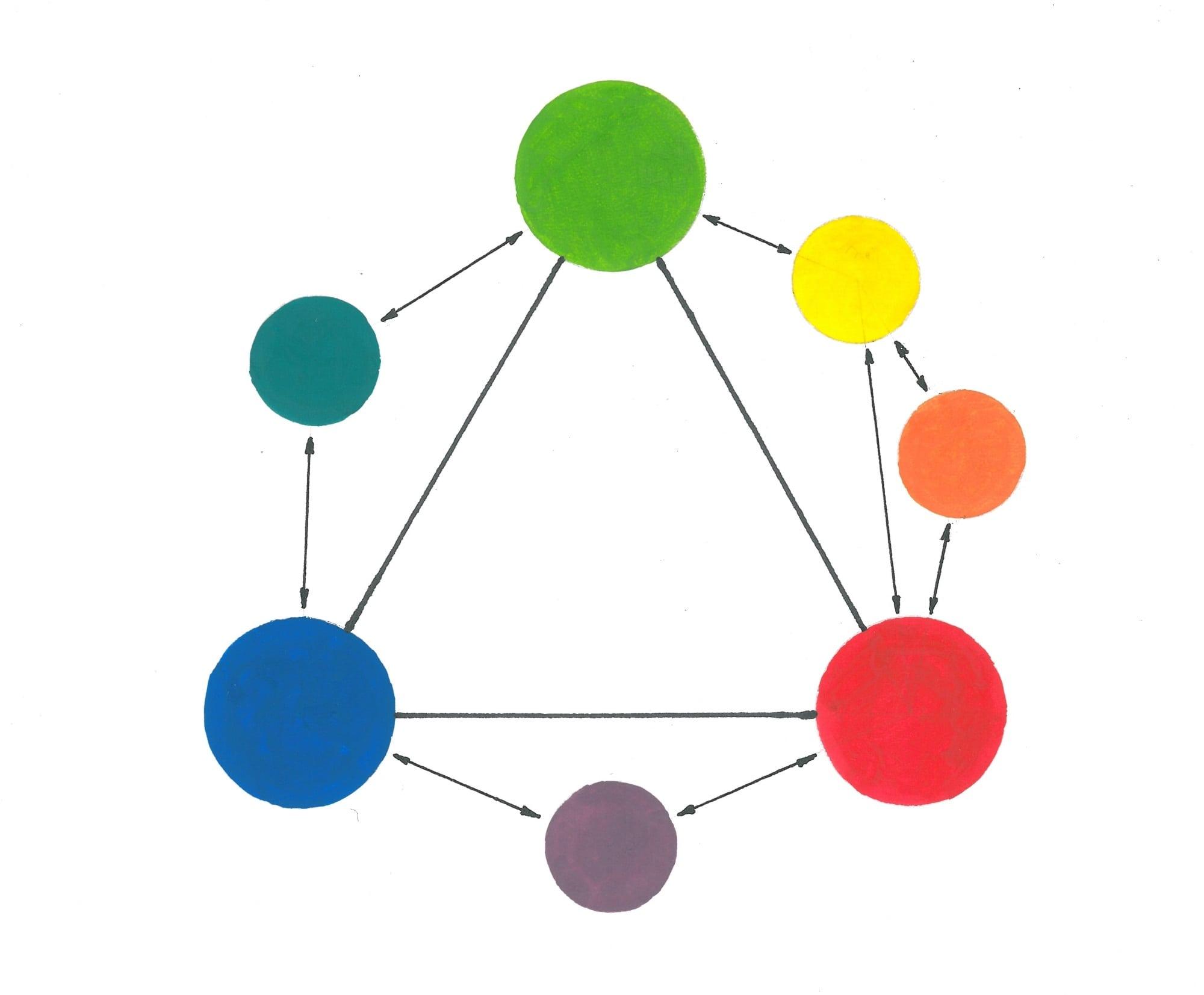 Смешение цветов схема